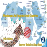 drive real targeted website traffic visitors from Arab Countries