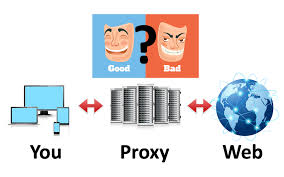 High Quality Proxies required